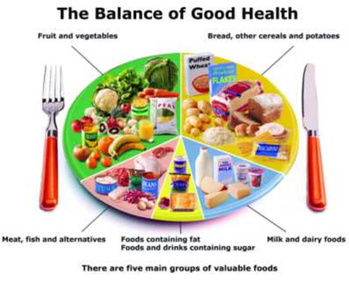 FAD Diets - Dieting and Healthy Eating - 'This is the cut the crap diet that really works'