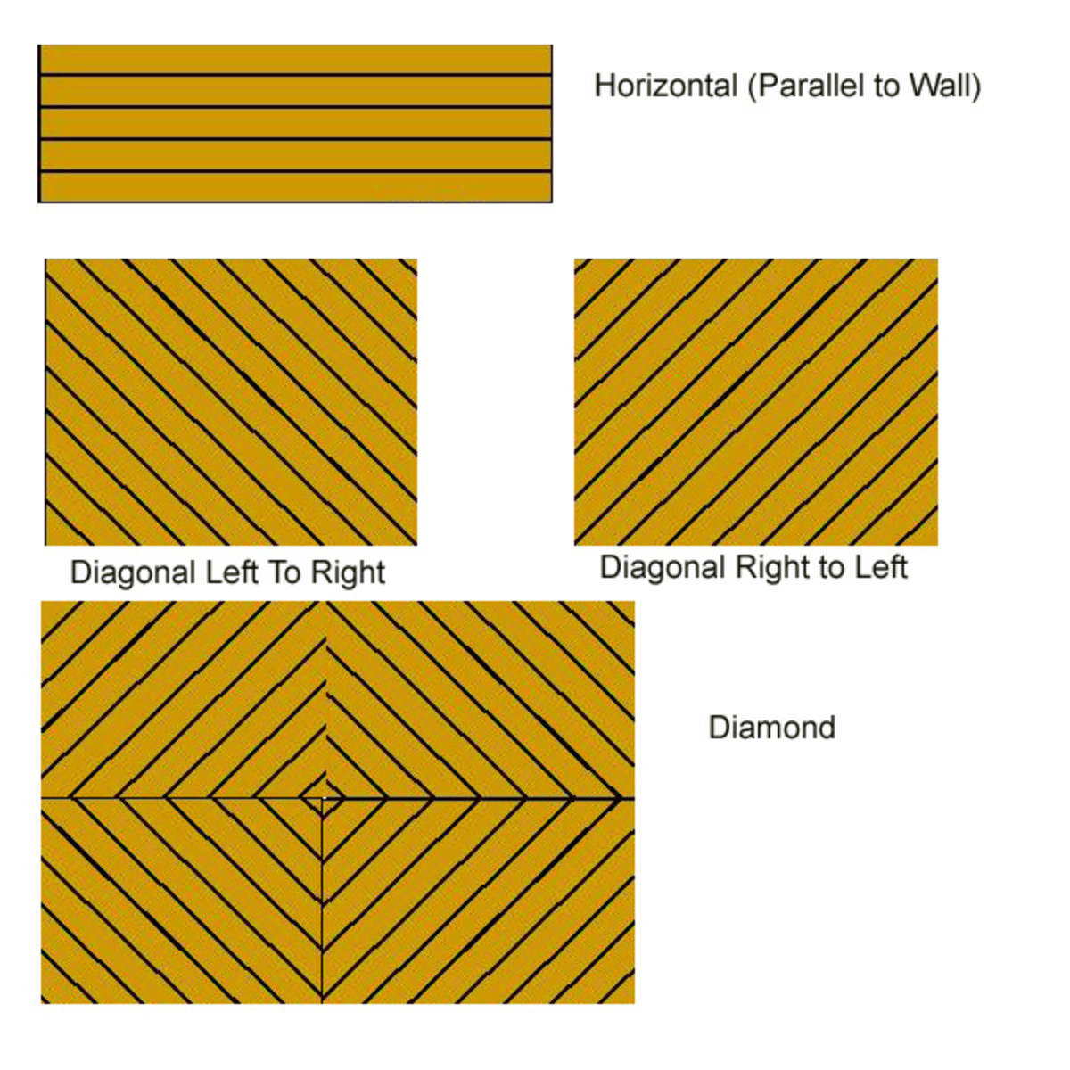 Fig 6. Other deck patterns for joists perpendicular to house