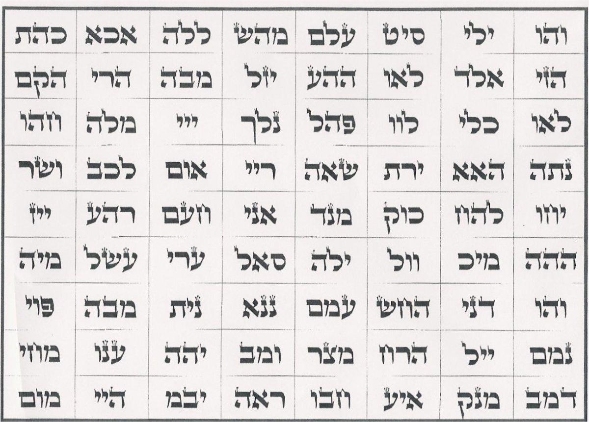 A 72 Names of God chart