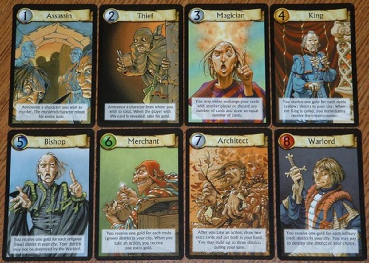 Basic Citadel Characters