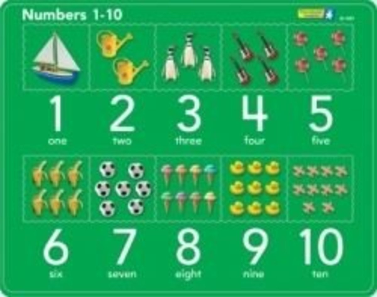 How to Teach Kids About Matching Numbers