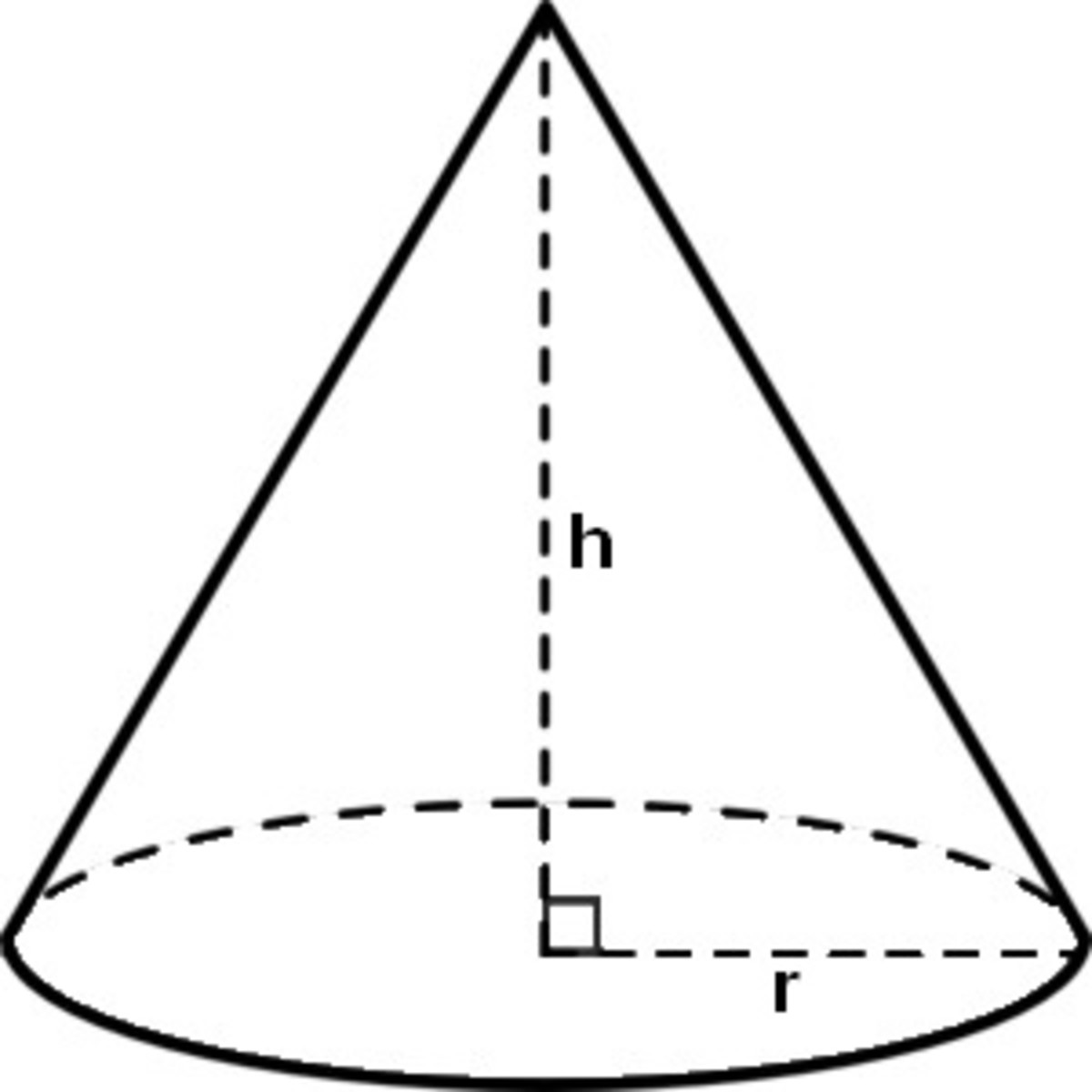 \volume of a cone