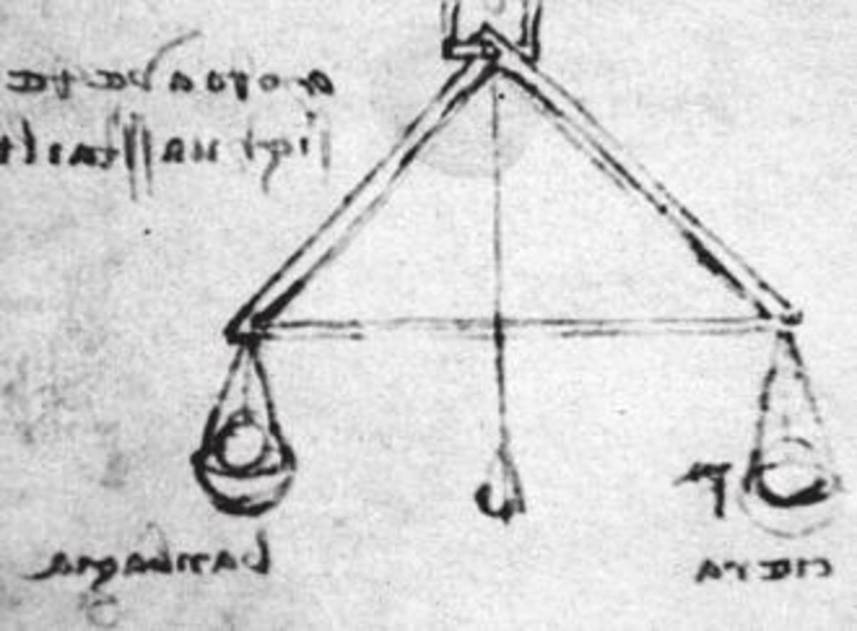 Leonardo's sketch of a Hygrometer
