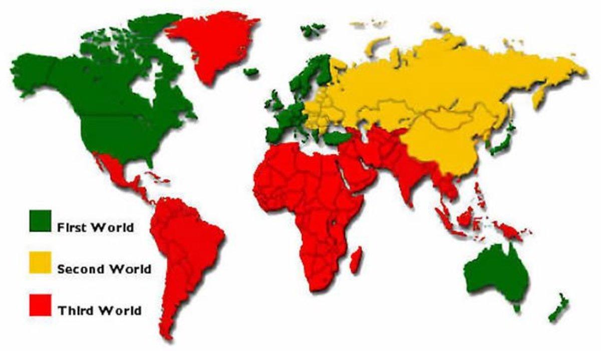 First World, Second World, Third World