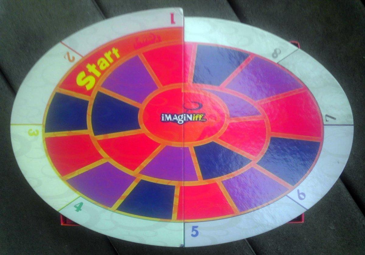 iMAgiNiff board, 10th anniversary version