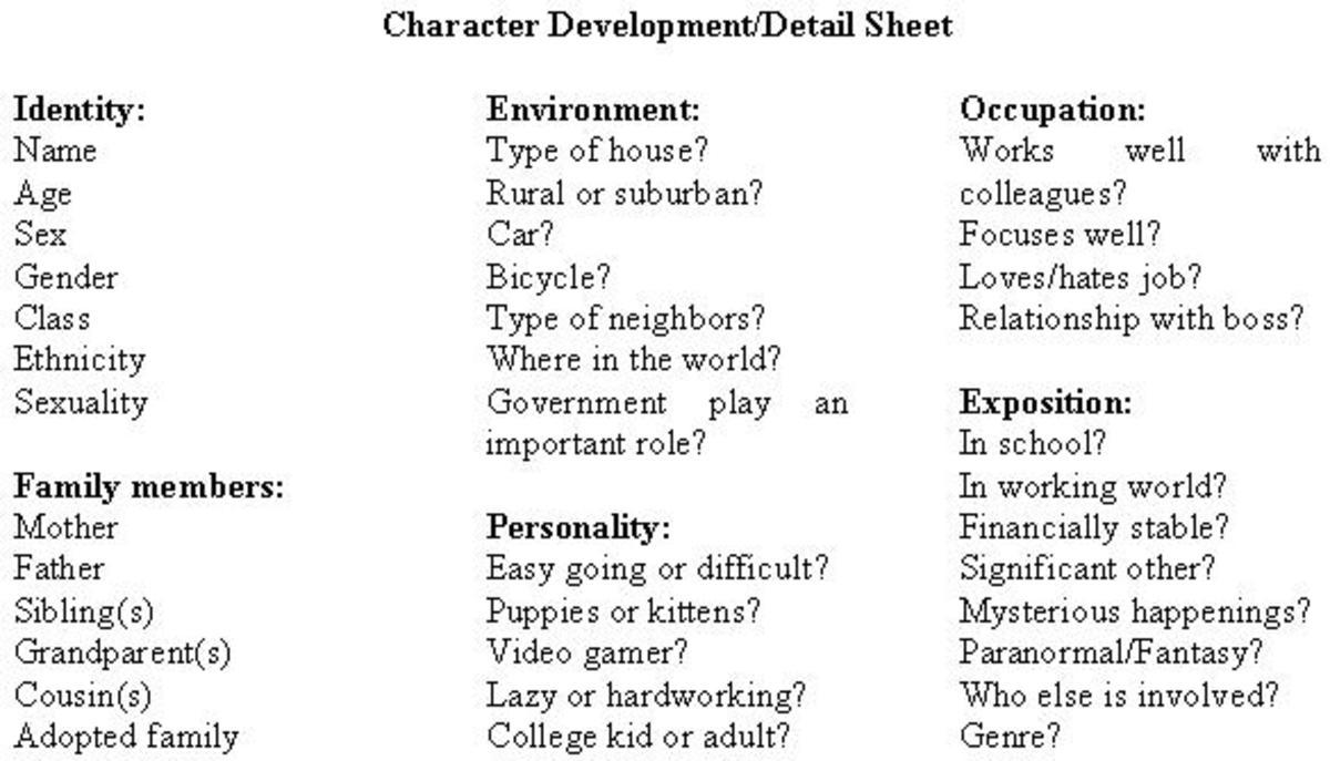 Simple Character Development Sheet