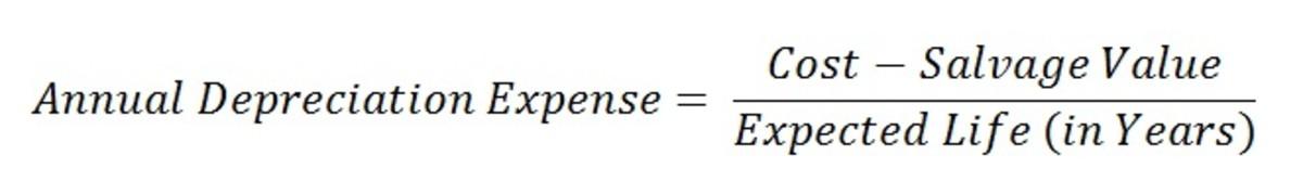 how-to-calculate-depreciation