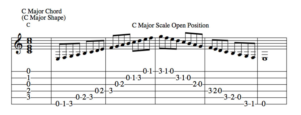 music-theory-key-signatures