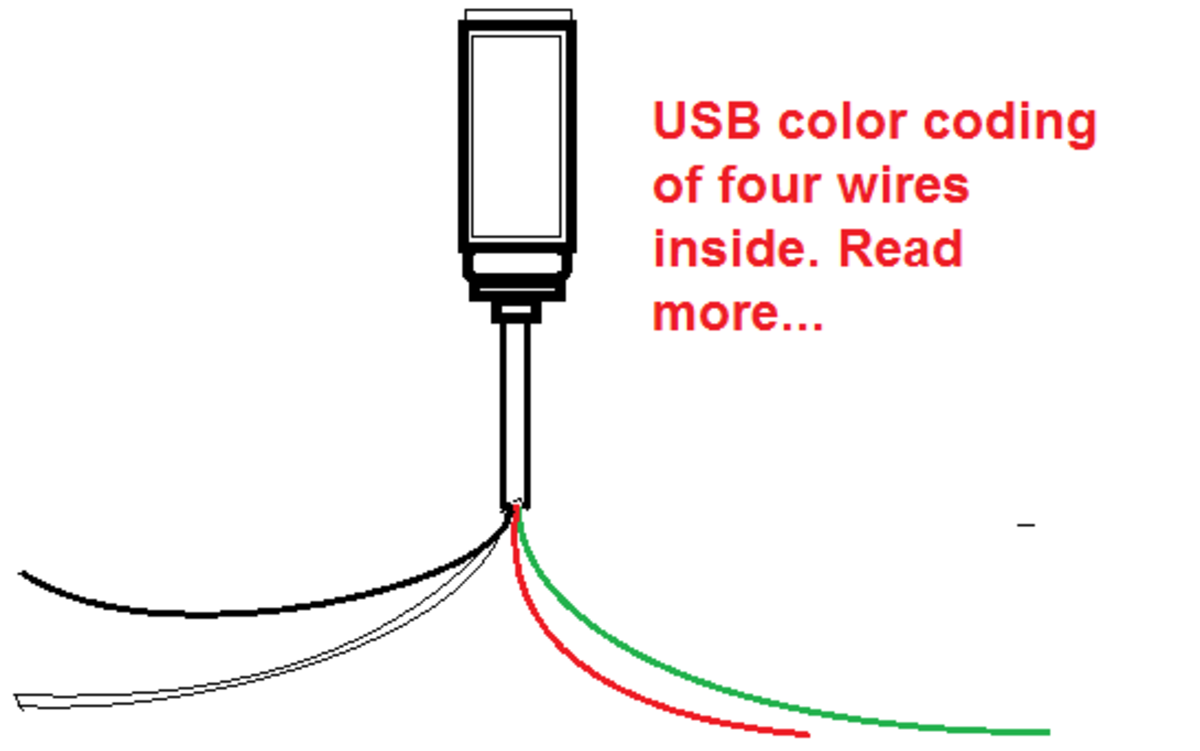 color code of a usb and usb pins wire colors orange white blue and green