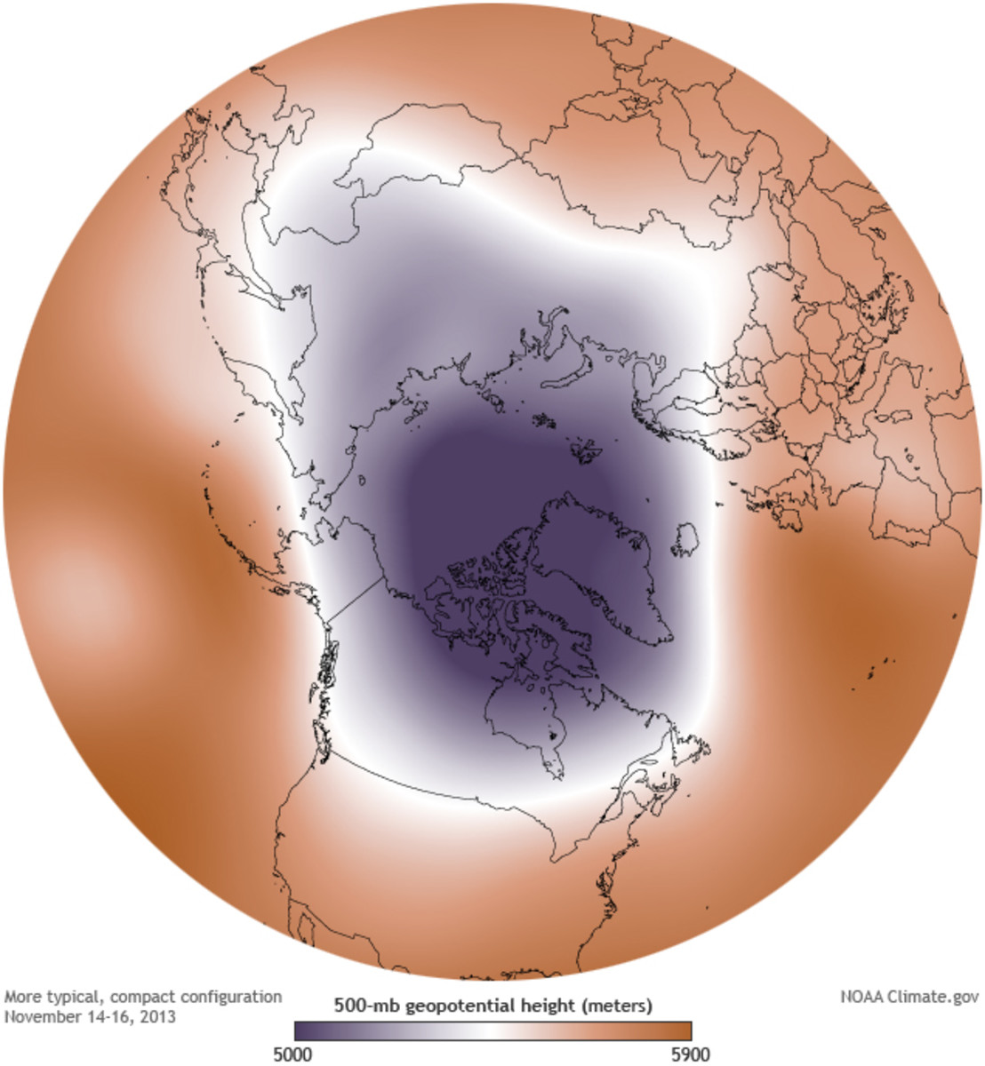 Typical polar vortex configuration.