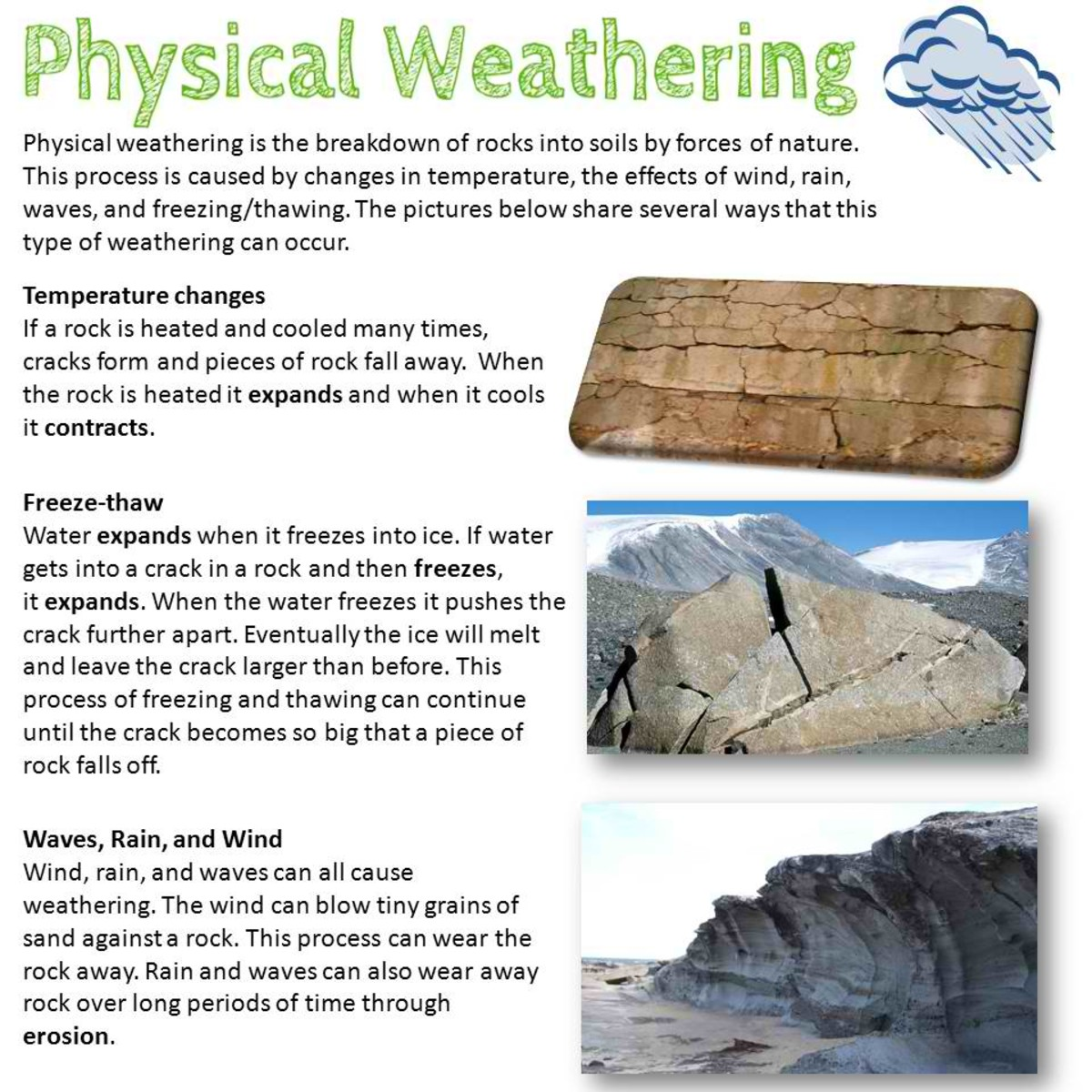 Types of weathering and causes of soil erosion for Soil articles