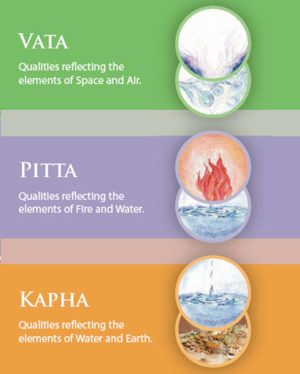 my-ayurvedic-secrets-to-healing-my-chronic-inflammation