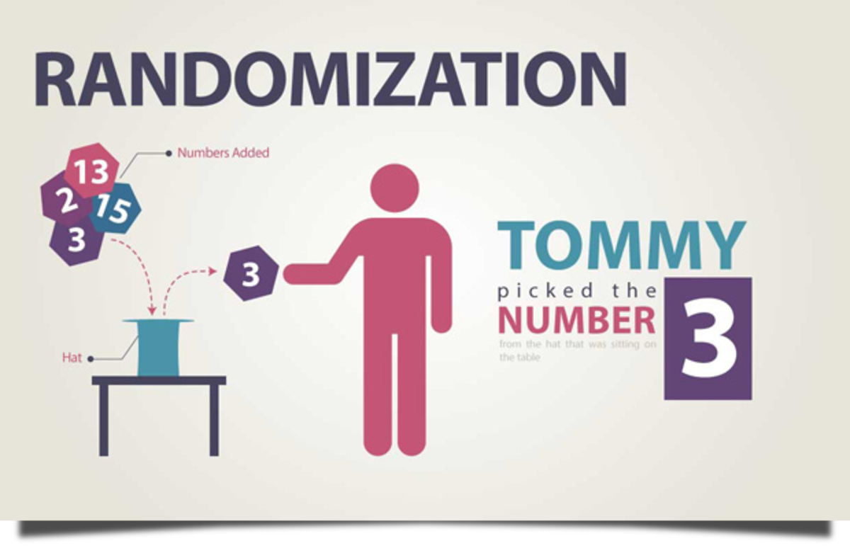 Randomization is completely random!