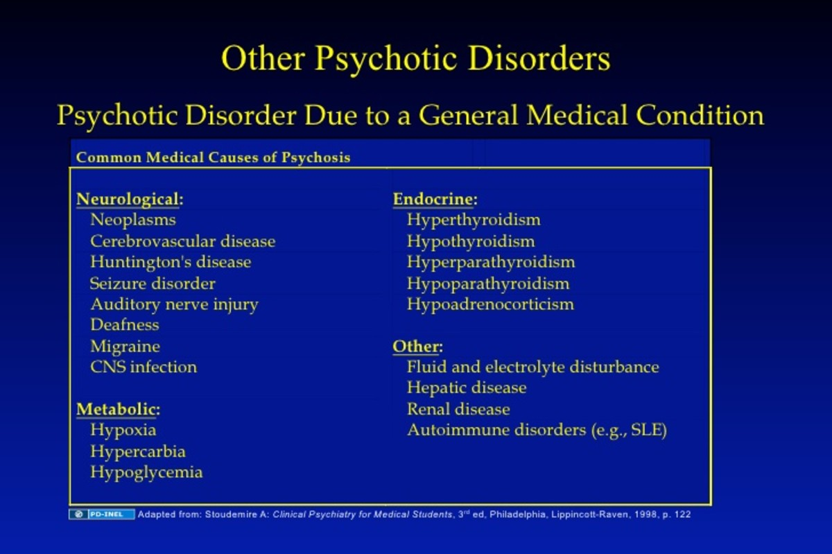 Other psychotic disorders that need to be ruled out