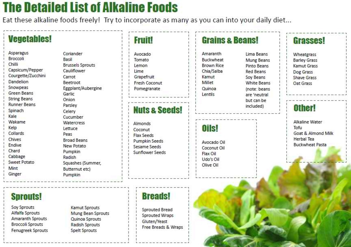 Alkaline Ash Diet – How To Balance pH Levels with Healthy Food