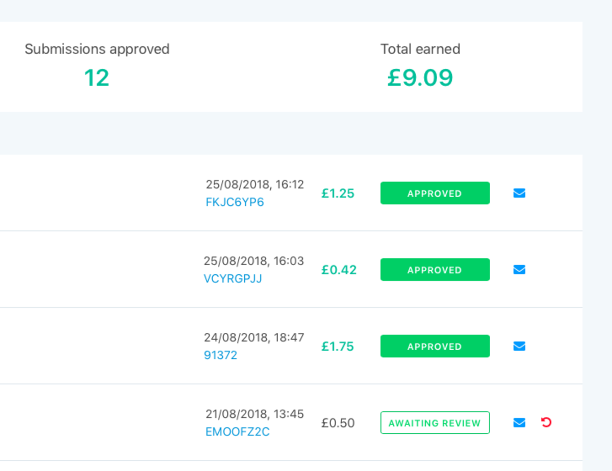 This is my actual account with the name of the client not visible. The total is 10 day's worth. It is easy to navigate this site and really nice to use.