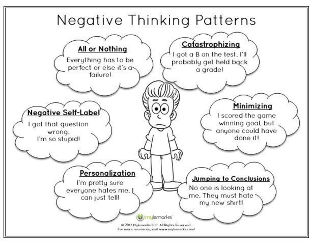 Some Self-Destructive Thought Patterns