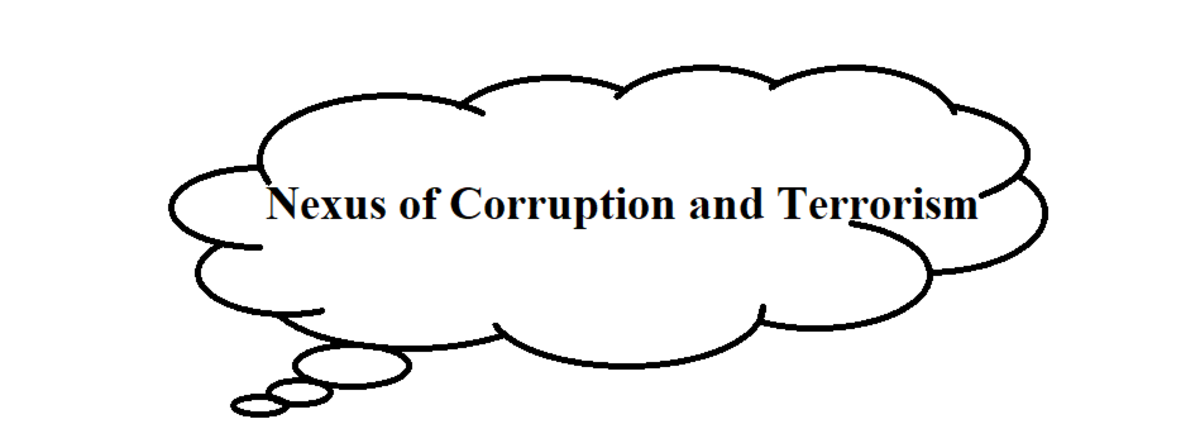 A Close Nexus of Corruption and Terrorism in Pakistan