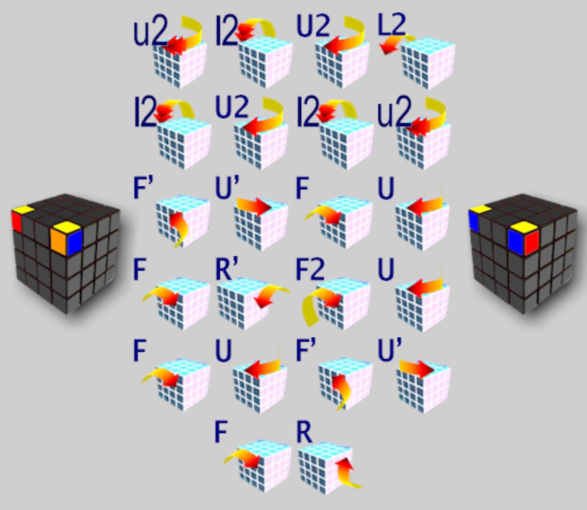 Rubiks Revenge - Pairing up the Edges | HubPages