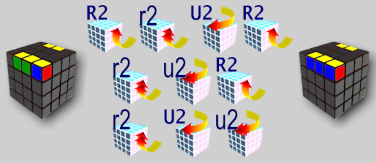 R2 - r2 - U2 - R2 - r2 - u2 - R2 - r2 - U2 - u2