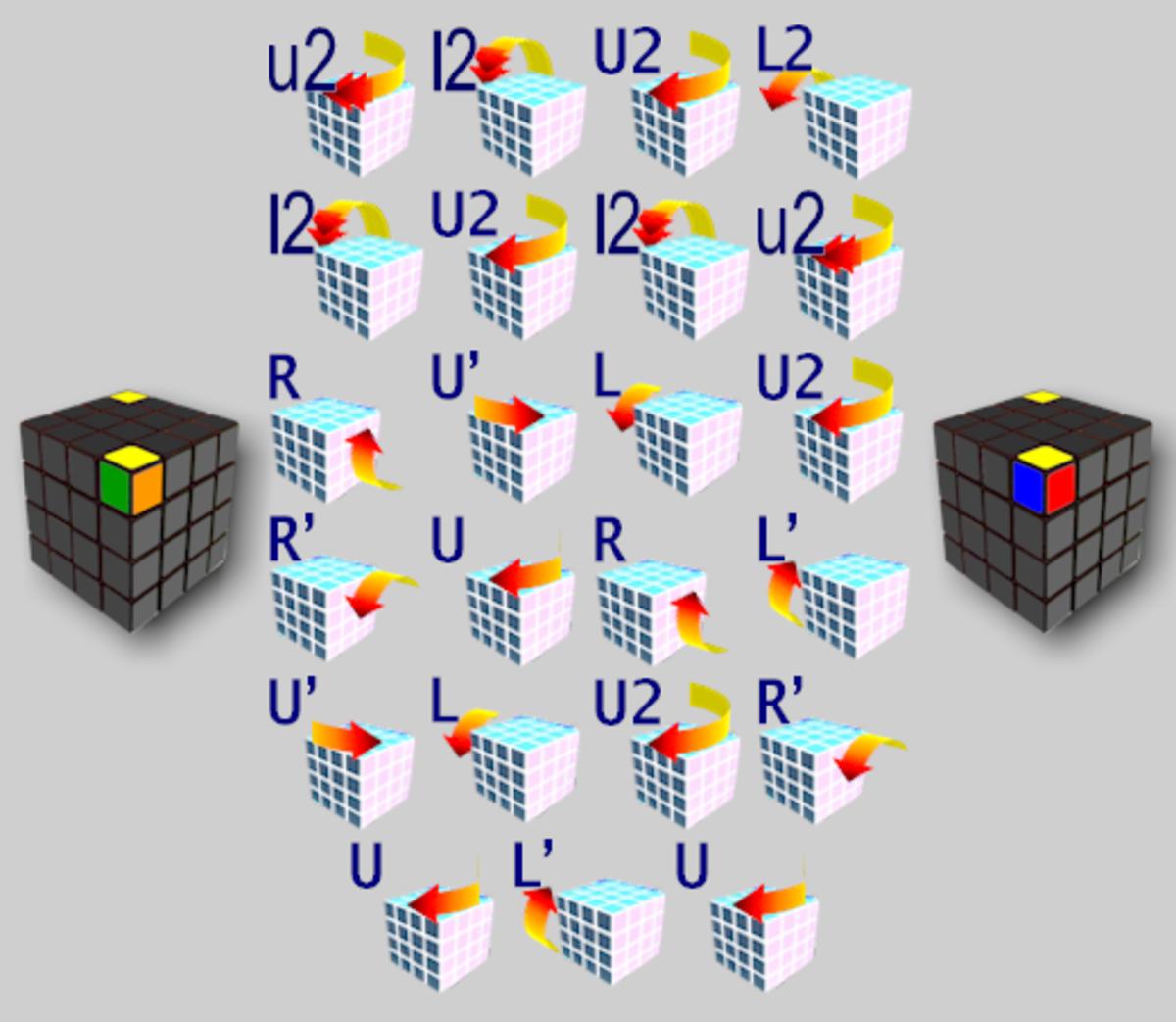 u2 - l2 - U2 - L2 - l2 - U2 - l2 - u2 - R - U' - L - U2 - R' - U - R - L' - U' - L - U2 - R' - U - L' - U