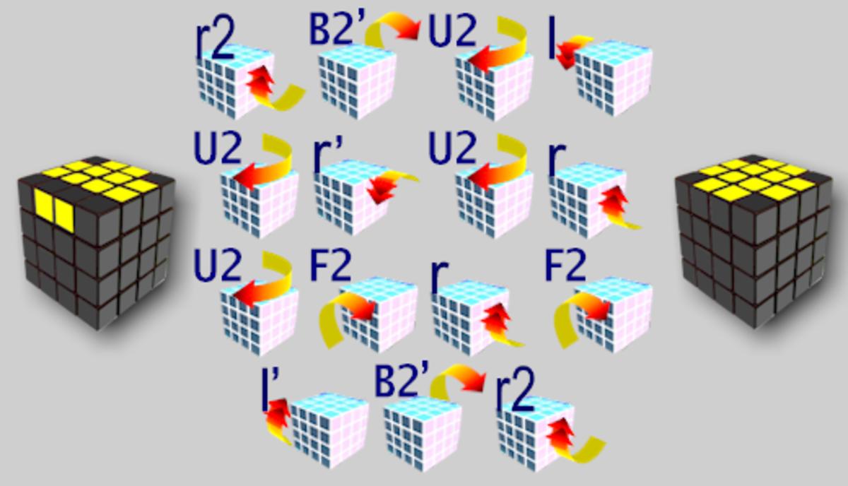 r2 - B2' - U2 - l - U2 - r' - U2 - r - U2 - F2 - r - F2 - l' - B2' - r2