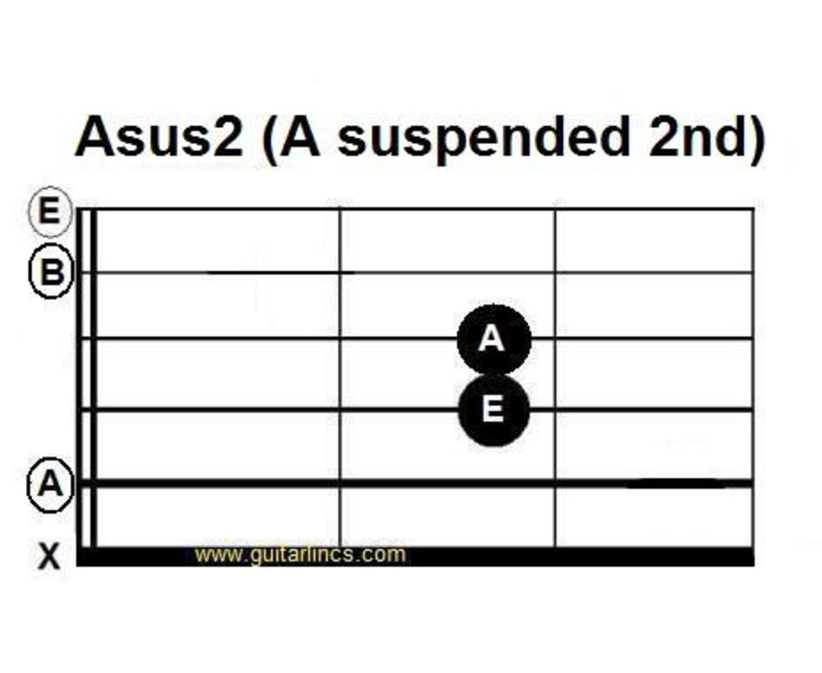 Asus2, otherwise called A9