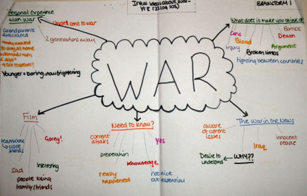 Ideas about war are discussed in as many concepts as ere are many wars around the glob