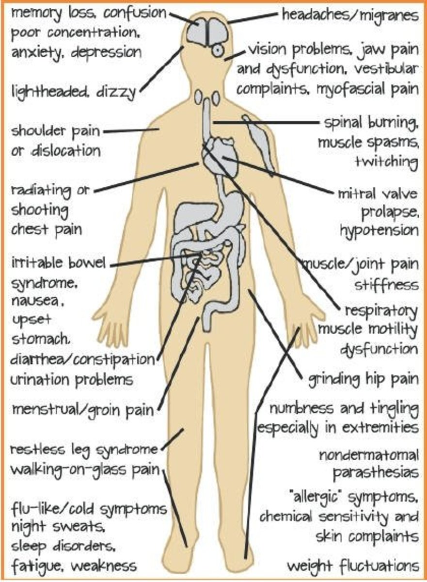 Fibromyalgia - A Natural Approach