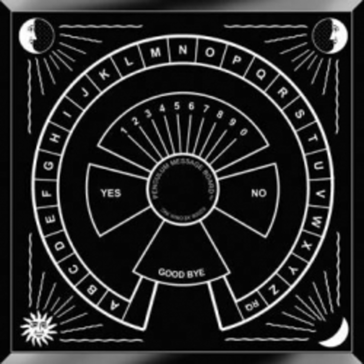 pendulum-charts