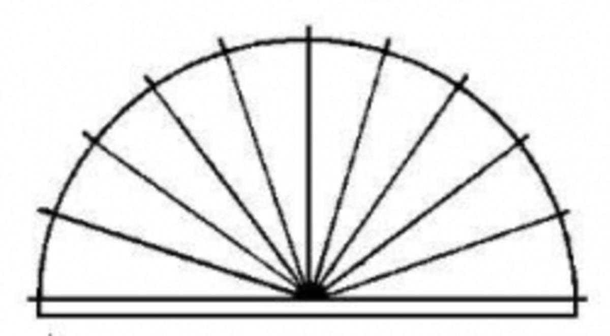draw your pendulum chart
