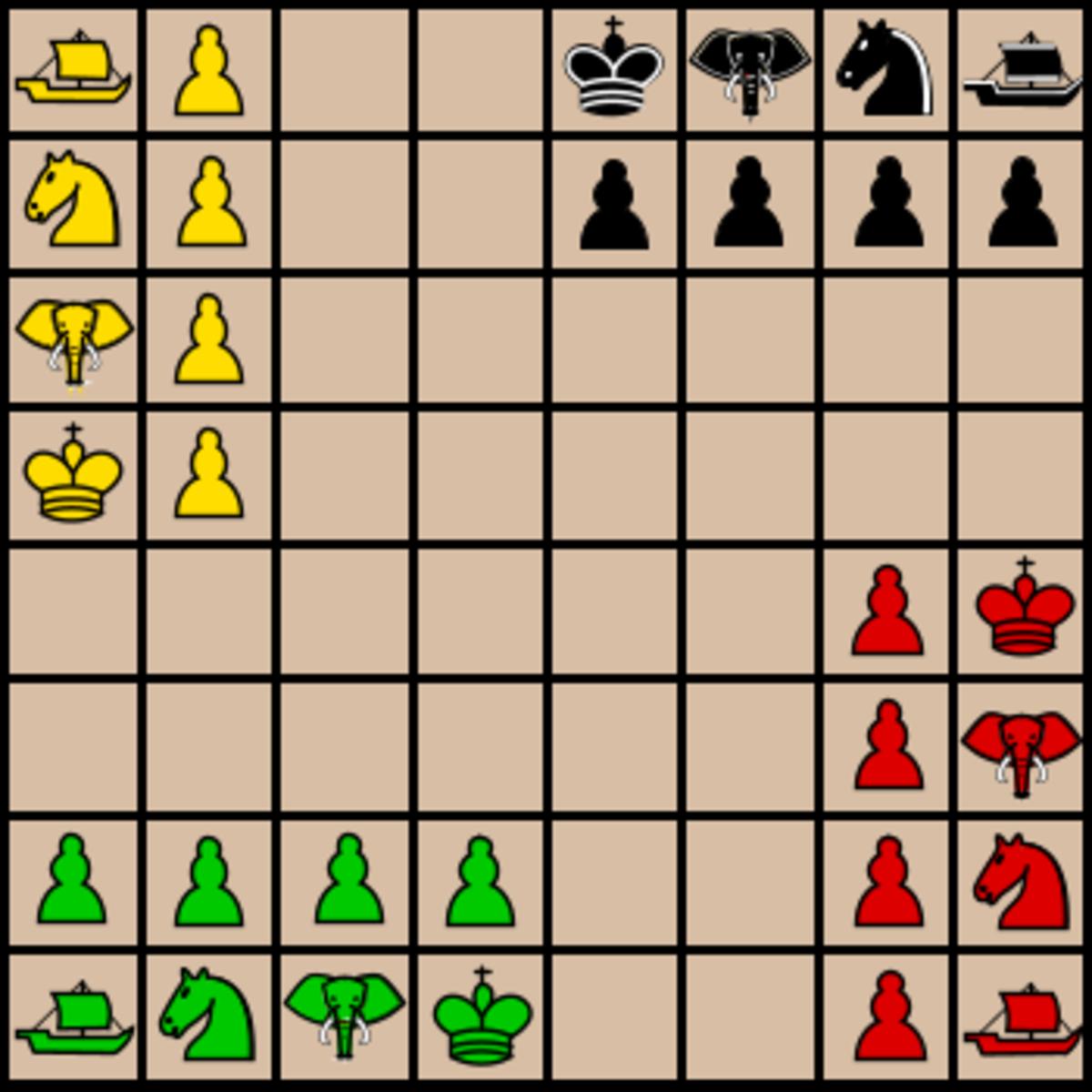 Chaturanga starting positions