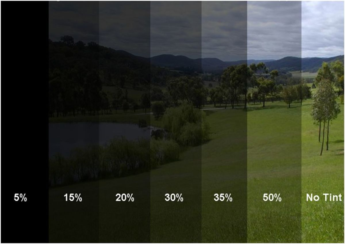 Examples of different shades of tint