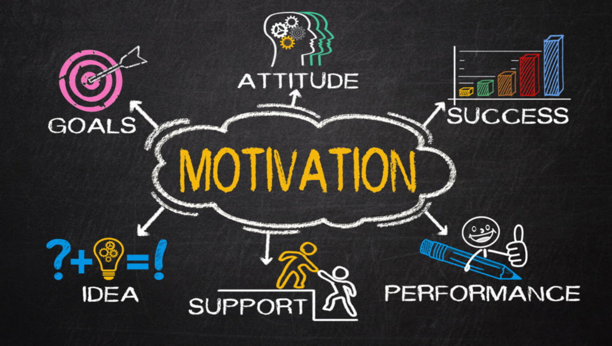 nature of motivation hubpages