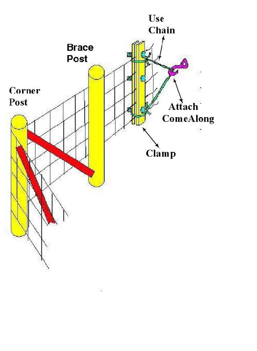 Fence stretcher clamp