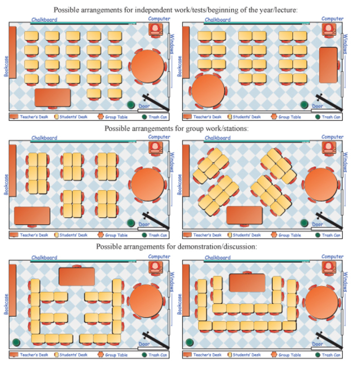Elementary Classroom Seating Arrangements : Ideal classroom arrangement for primary education in malaysia