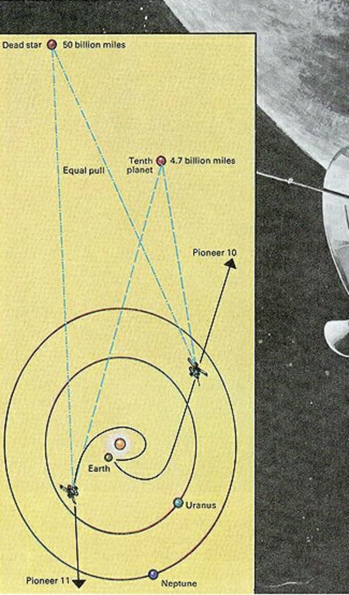 This diagram of our solar system clearly shows a tenth planet as well as dead star as discovered by the Pioneer 10 and 11 space probes.