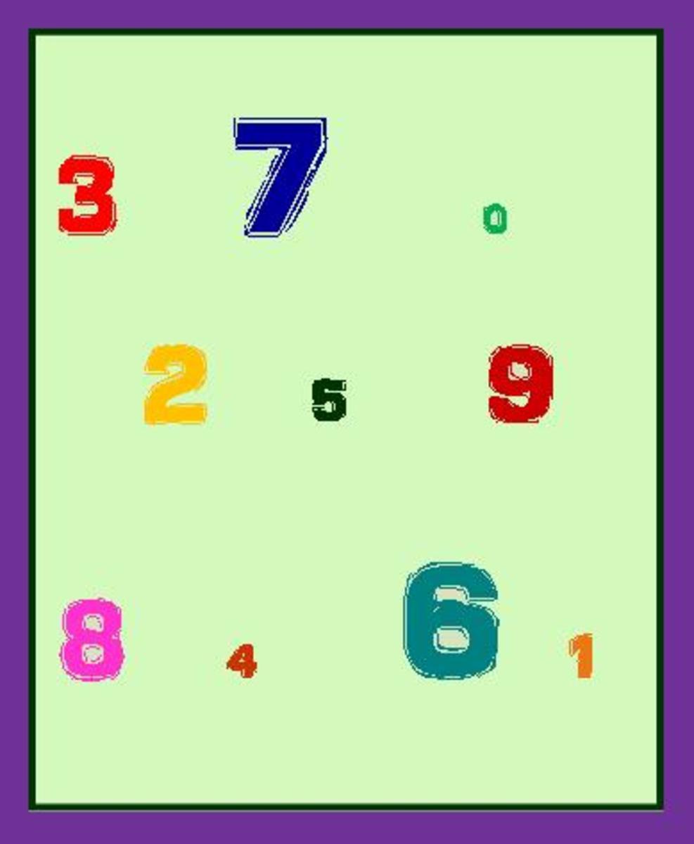 Understanding Numerology