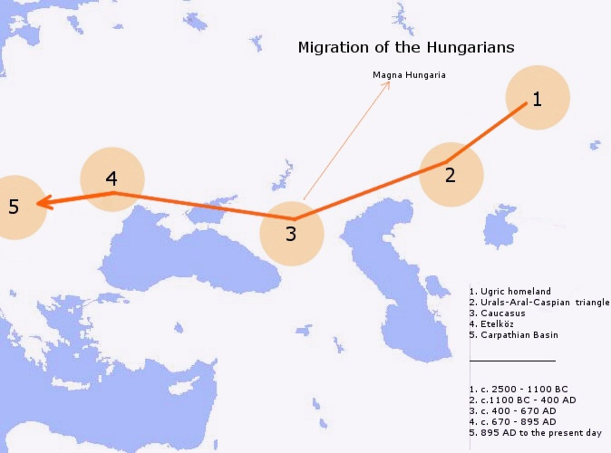 Hungarian migration from Asia to Europe