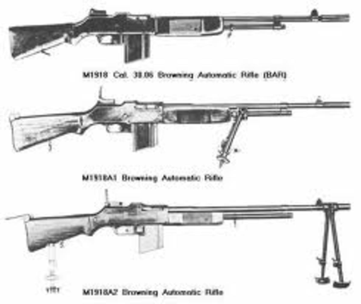 Browning Automatic Rifles