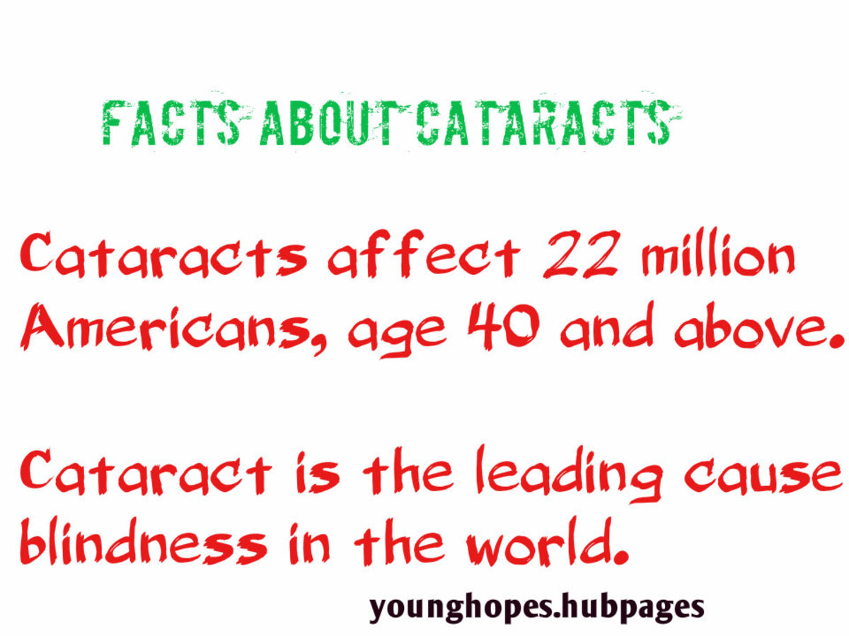 Facts About Cataract