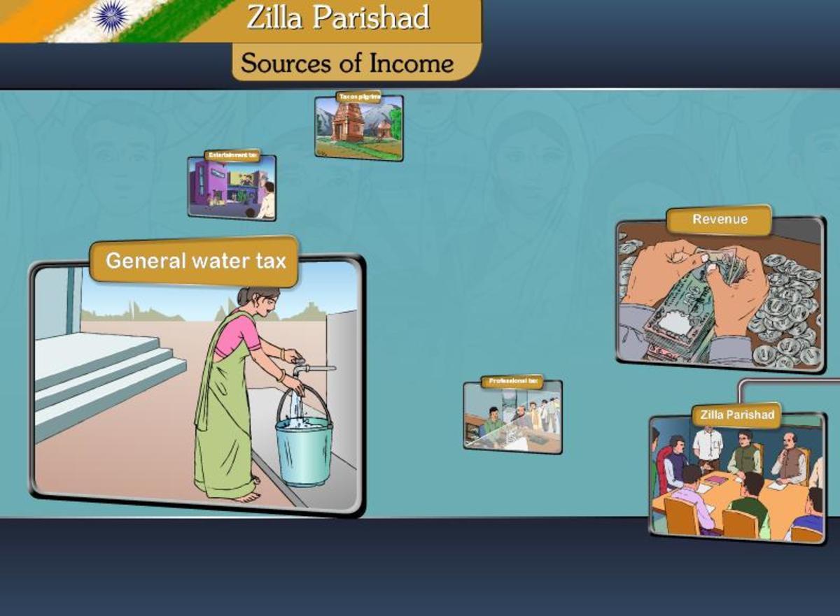 zilla-parishaddistrict-council-a-district-level-self-government-in-india
