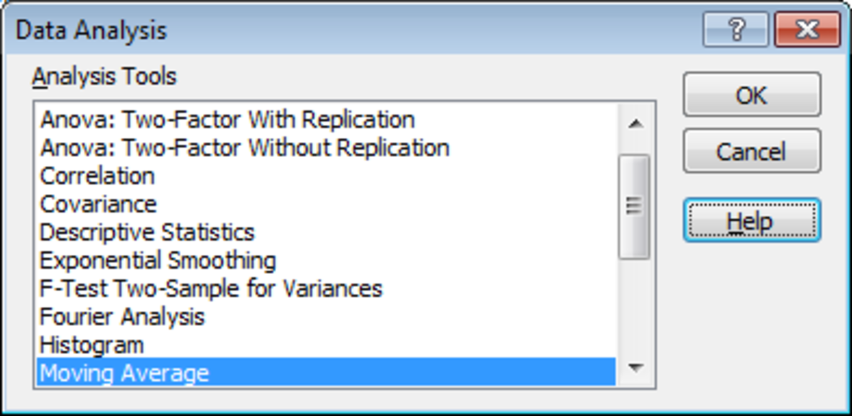 The tools available within the Analysis ToolPak in Excel 2007 and Excel 2010.