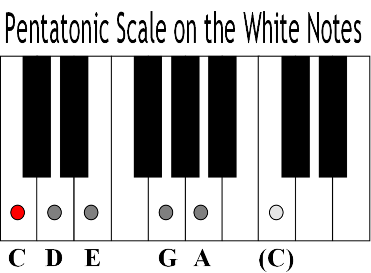 An example of a white-note pentatonic scale