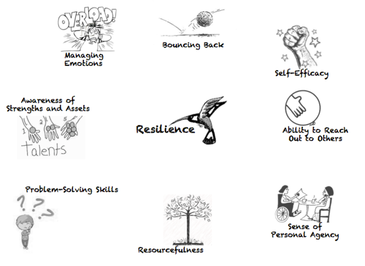 a-simple-guide-to-teaching-resilience