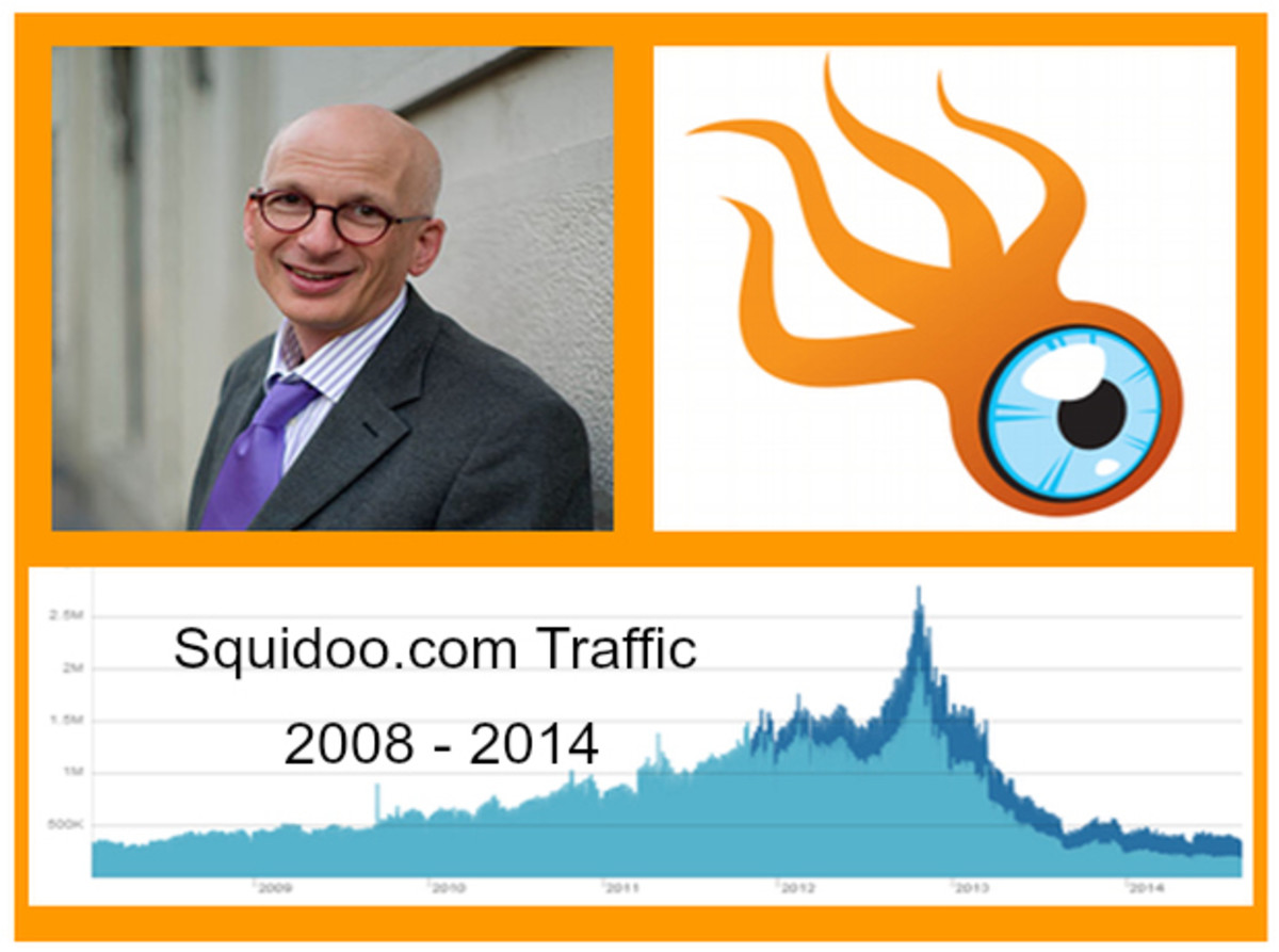 Seth Godin Bails Out from Failing Squidoo.com Website