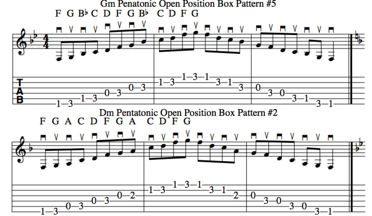 blues-guitar-lessons-chord-progression-and-solo-from-learning-blues-guitar-chapter-four-chords-solo-videos