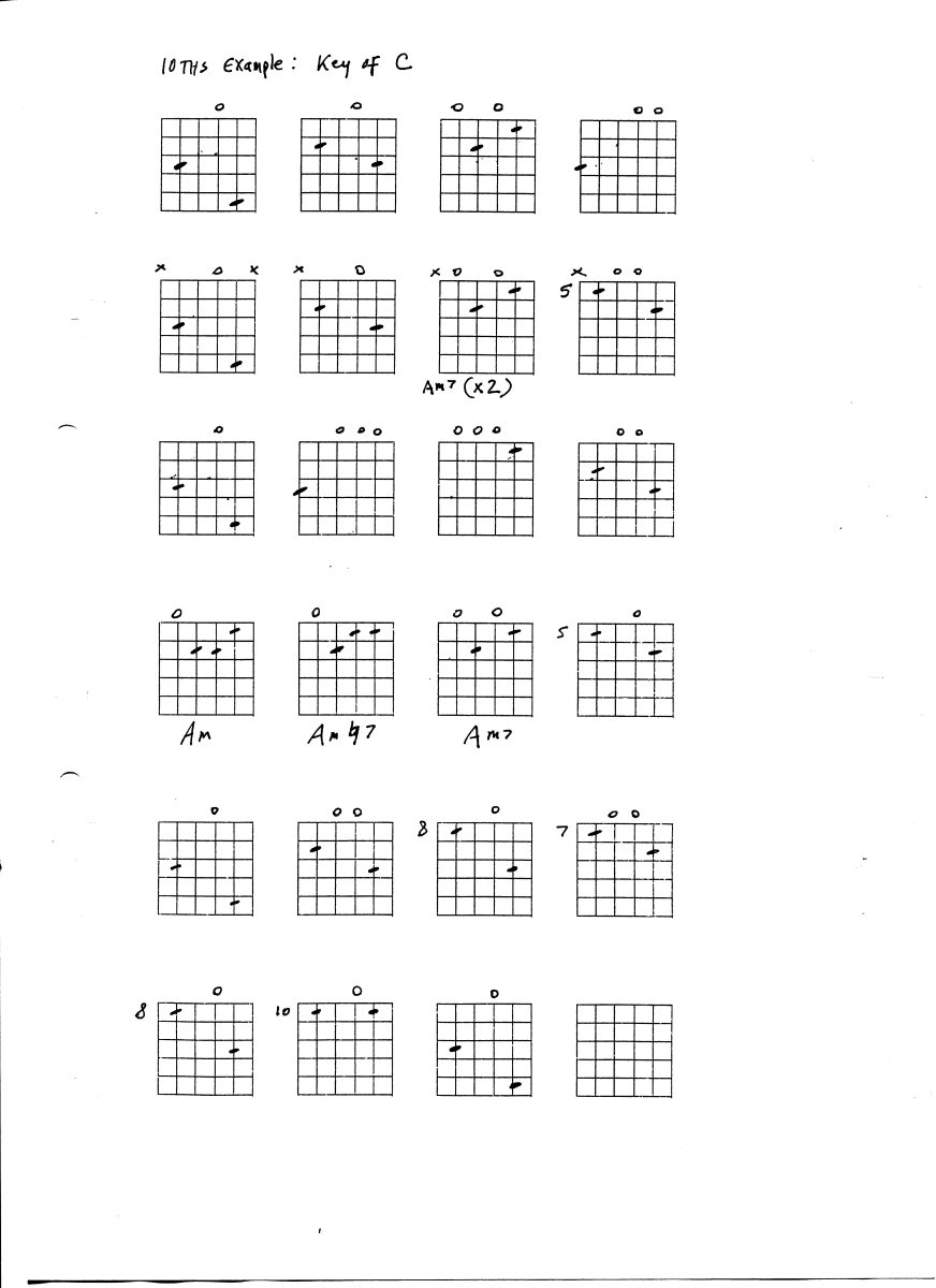 Guitar Chords Lesson | HubPages