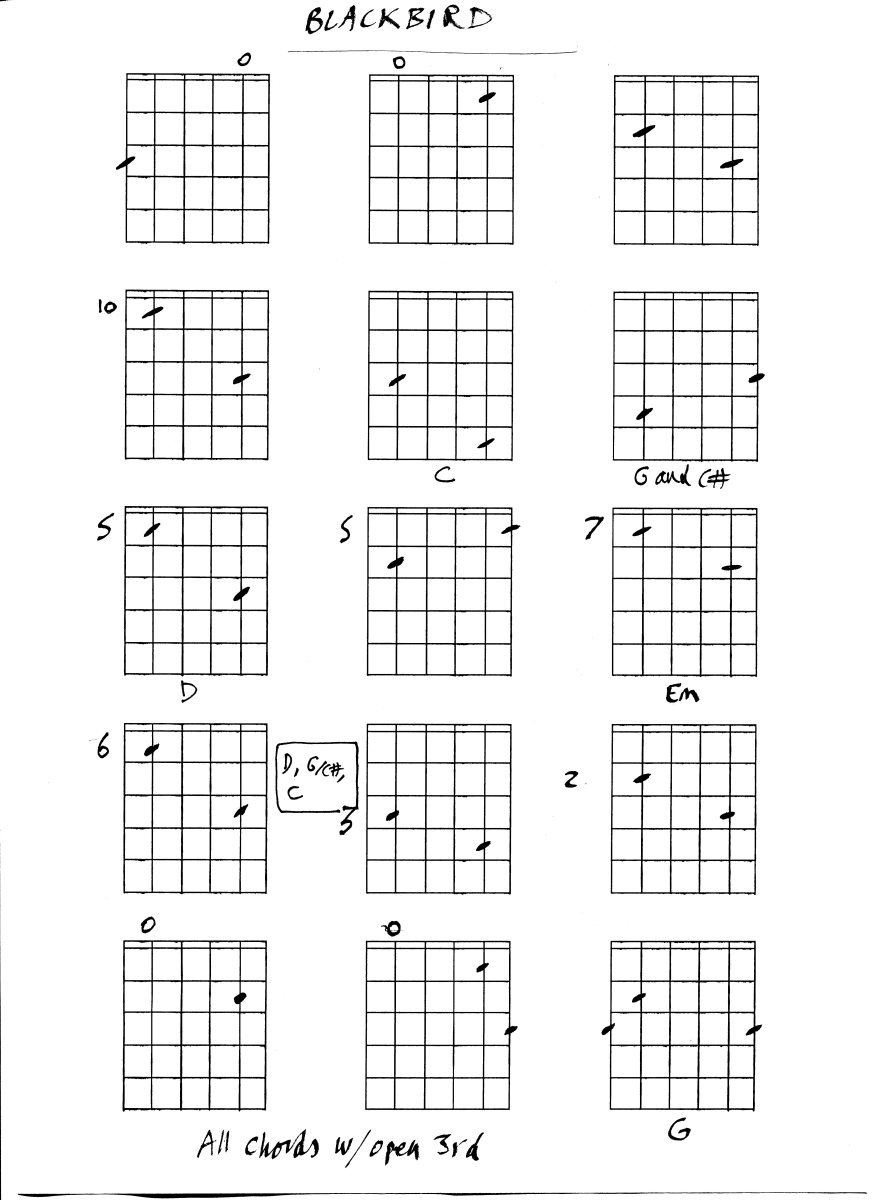 guitar-chords-10th-intervals