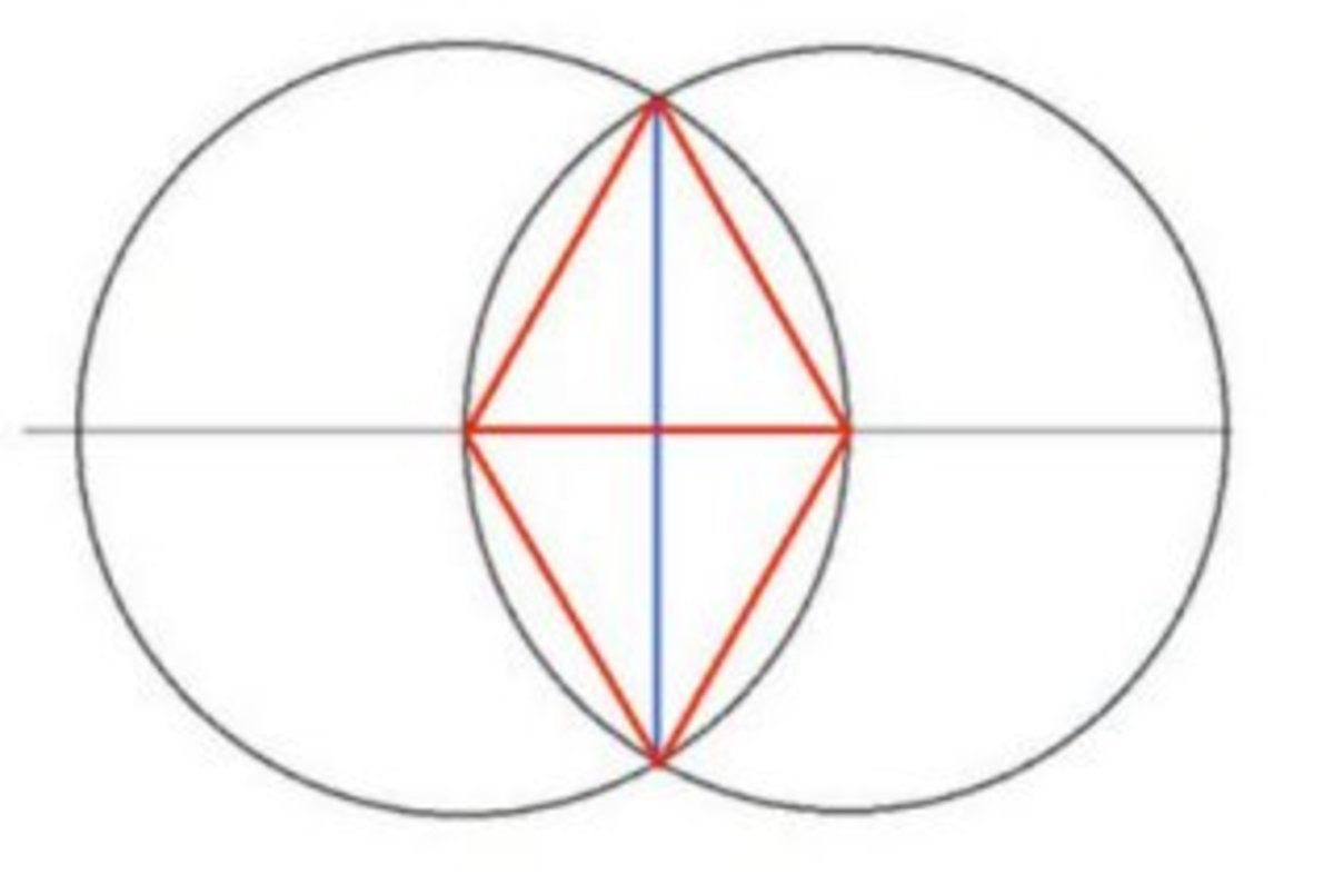 This shape describes the Golden Mean proportions but can be found in the layout of Washington D.C.